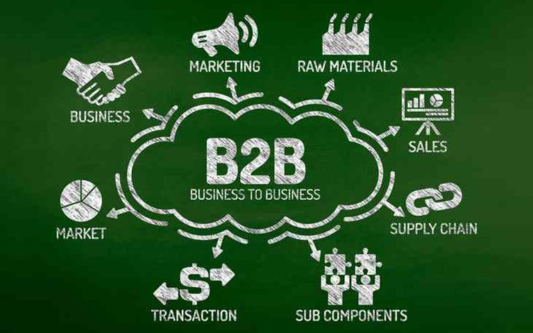 Business plans and ventures b2b